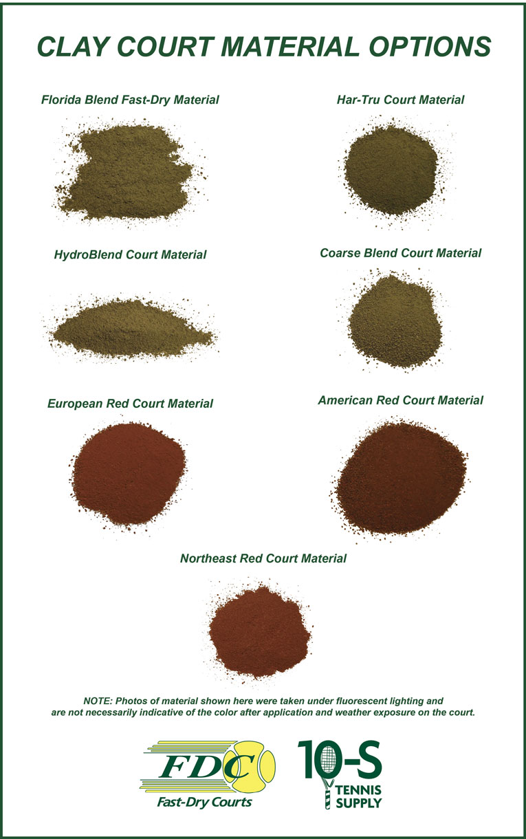 Clay-Court-Material-Options